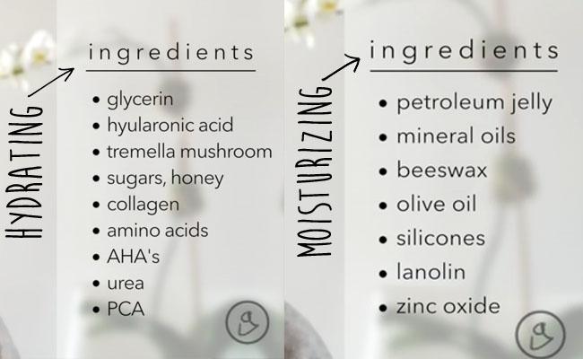 hydrating moisturizing gothamista