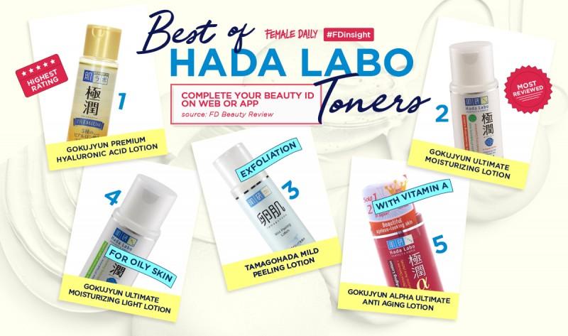 FD-Insight-33---Best-Of-Hada-Labo-Toner-Web-Banner-600x355