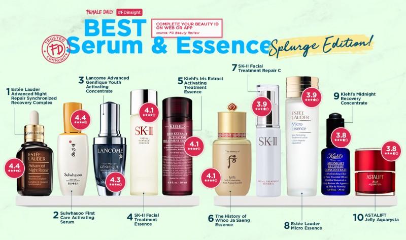 FD-Insight-34---Best-Serum-&-Essence---Splurge-Edition-Web-Banner-600x355