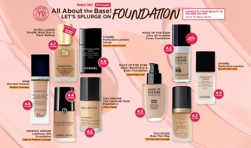 FD-Insight-37---Let's-Splurge-On-Foundation-Web-Banner-600x355